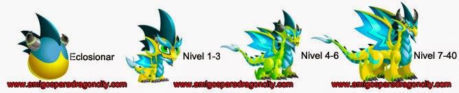 imagen del crecimiento del dragon electrico doble