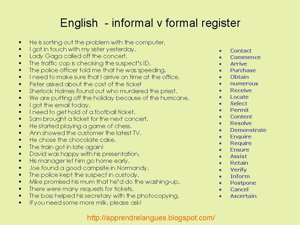English Formal and Informal language | Language Learning