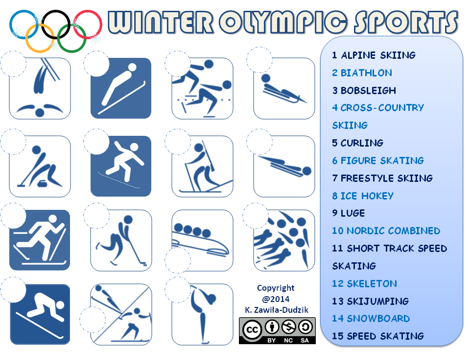 Sports  List of Summer and Winter Olympic Sports