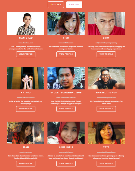 9 Malaysia Bloggers who are here in Malaysia for Malaysia Wonders Challenge