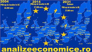 În cât timp vom ajunge europeni mediocri