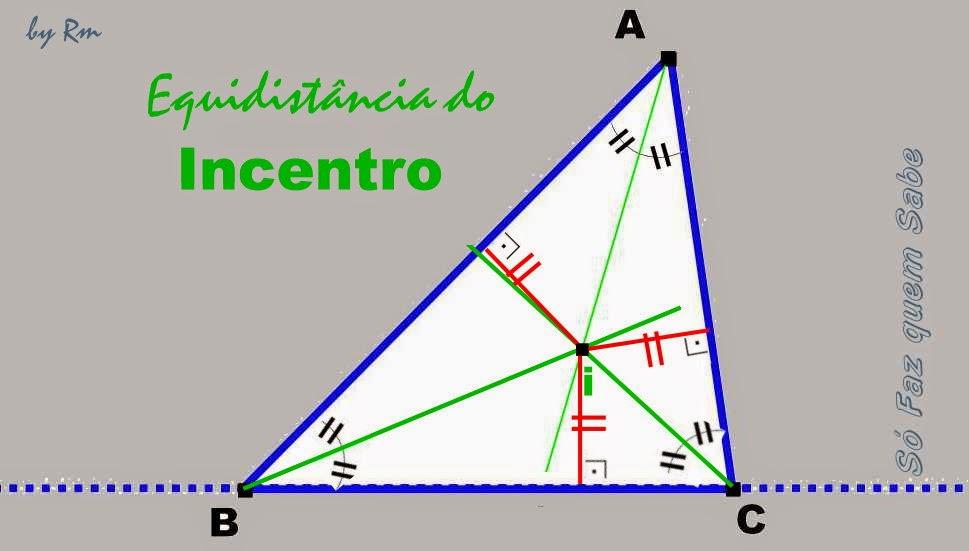 O incentro é equidistante (tem a mesma distância) aos três lados do triângulo.