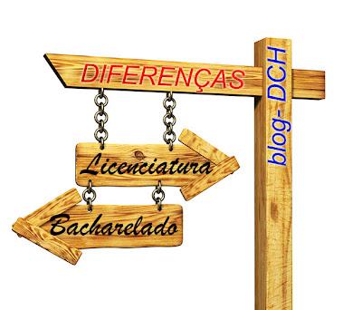 O QUE É BACHARELADO E LICENCIATURA- DIFERENÇAS