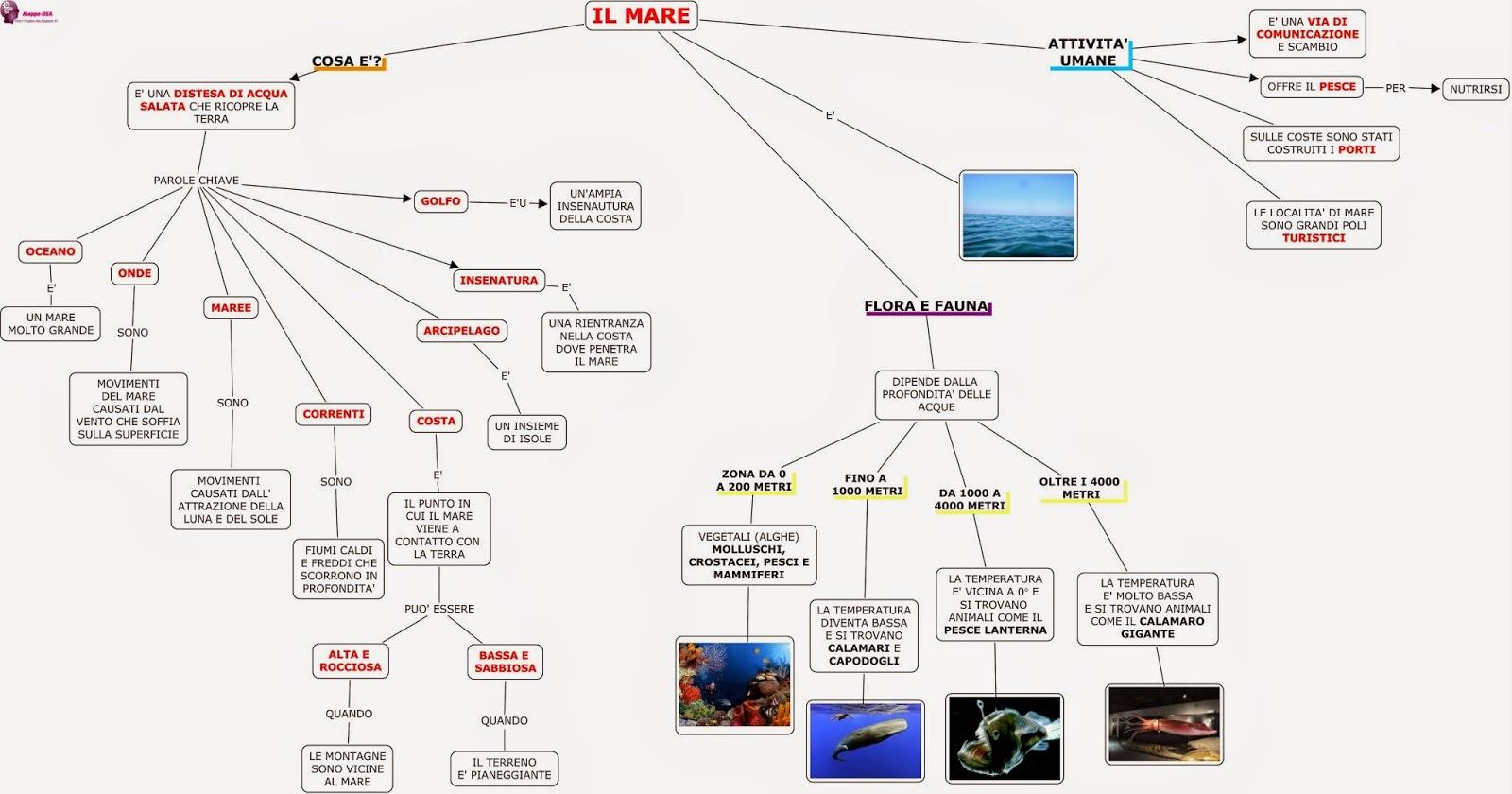 mappa dsa geografia mare