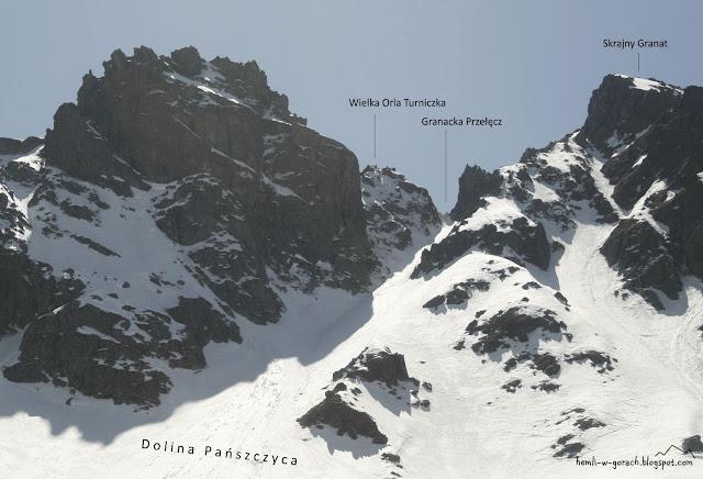 Widok na Granacką Przełęcz