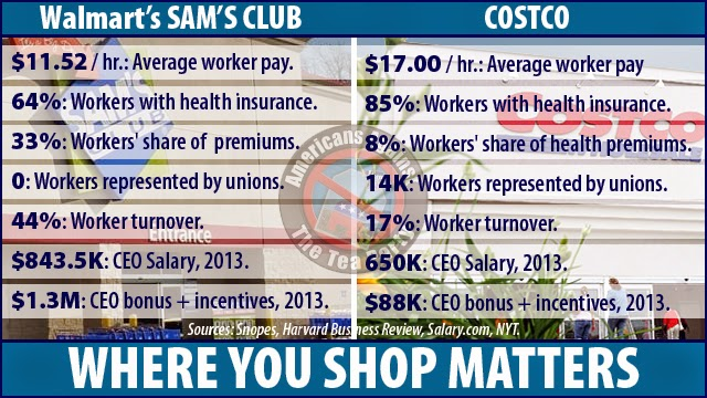 costco versus sams club essay Costco vs sam's club: which is better  our hypothetical family of four would find a sam's club or costco membership most valuable for stocking up on cleaning .