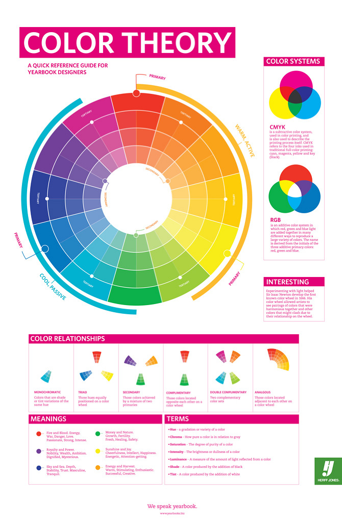 Character Design Colour Theory : Color theory images th grade marlboro