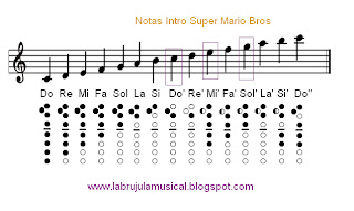 Notas intro Super Mario Bros. La Brújula Musical