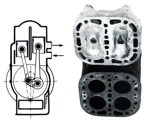DKW SS/UL Ladepumpe split piston twin