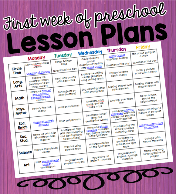 lesson plan for preschoolers preschool ponderings lesson planning tips and tricks 689