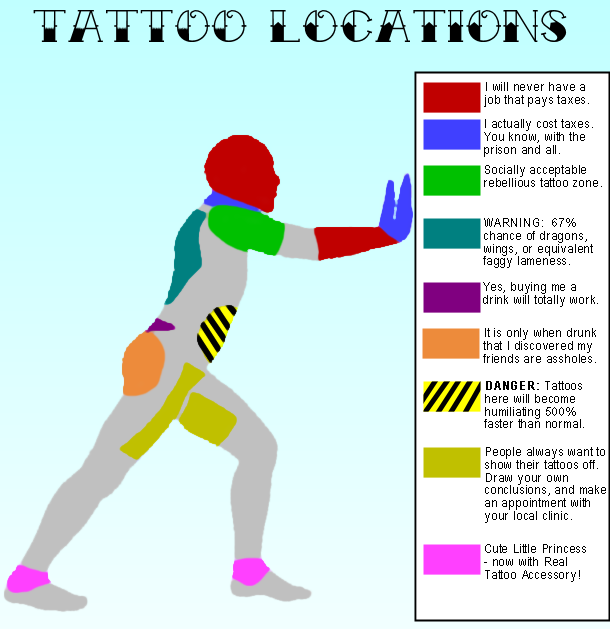 tattoo+chart.png