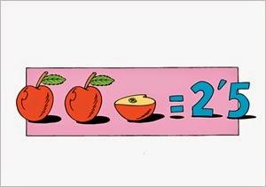 http://www2.gobiernodecanarias.org/educacion/17/WebC/eltanque/todo_mate/decimales_e2/comoseescriben_p.html