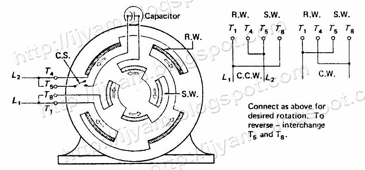 Connection diagram of a four-pole capacitor-start motor