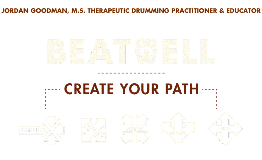 Beatwell