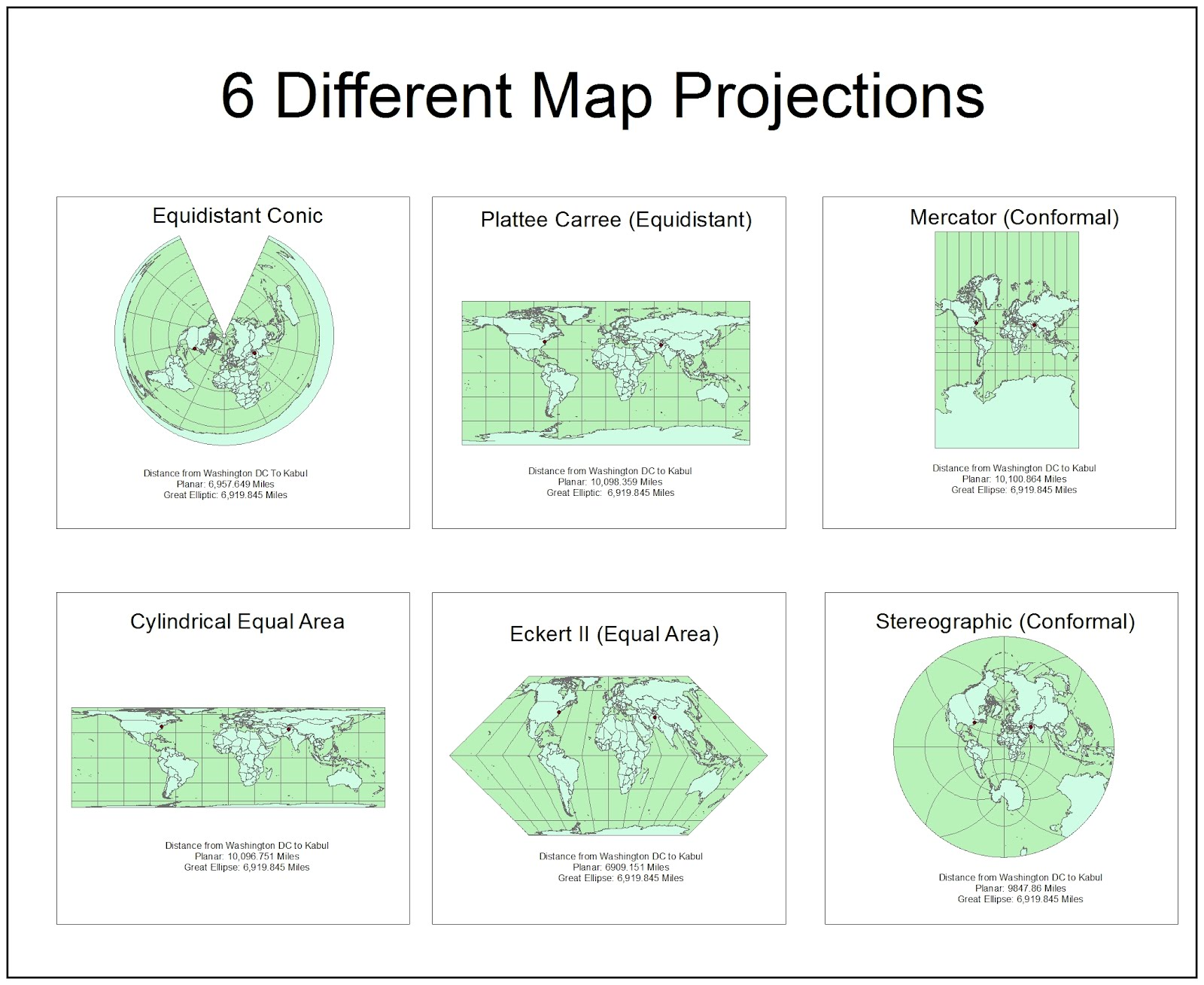 different types of map projections There are many map projections so you can see all the shapes and sizes of diffrent places also it is to show the diffrent angles, off places.