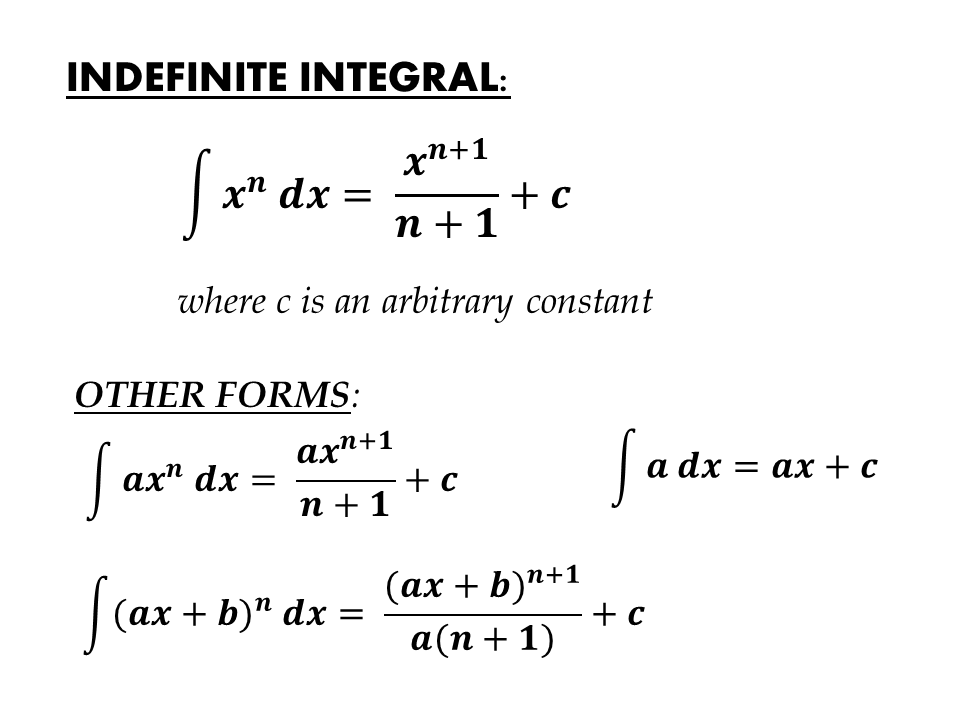INDEFINITE INTEGRAL - Derivatives Investing Blog Articles