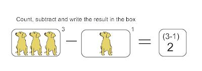 Free Printable Preschool Subtraction Worksheets, Free Worksheets, Kids Maths Worksheets, Maths Worksheets, Preschool Subtraction Worksheets, Subtraction, Preschool, Kids Subtraction,Subtraction