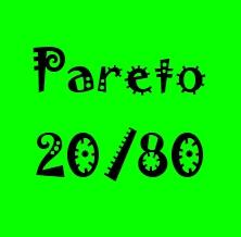 inwestycje z dźwignią finansową - zasada Pareto