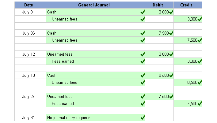 Journal Entries For Receiving Cash In Advance