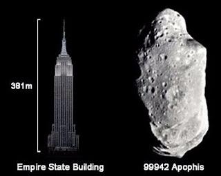 Asteroide Apophis 99942