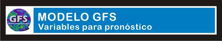 MODELO GFS