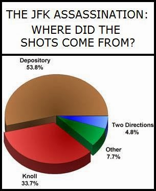 Pie+Chart+(With+Caption)+--+Location+Of+