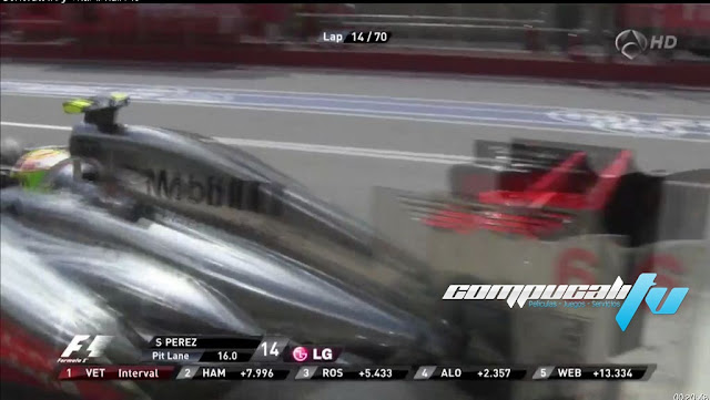 Carrera GP Canadá Formula 1 Junio 9 HD 2013