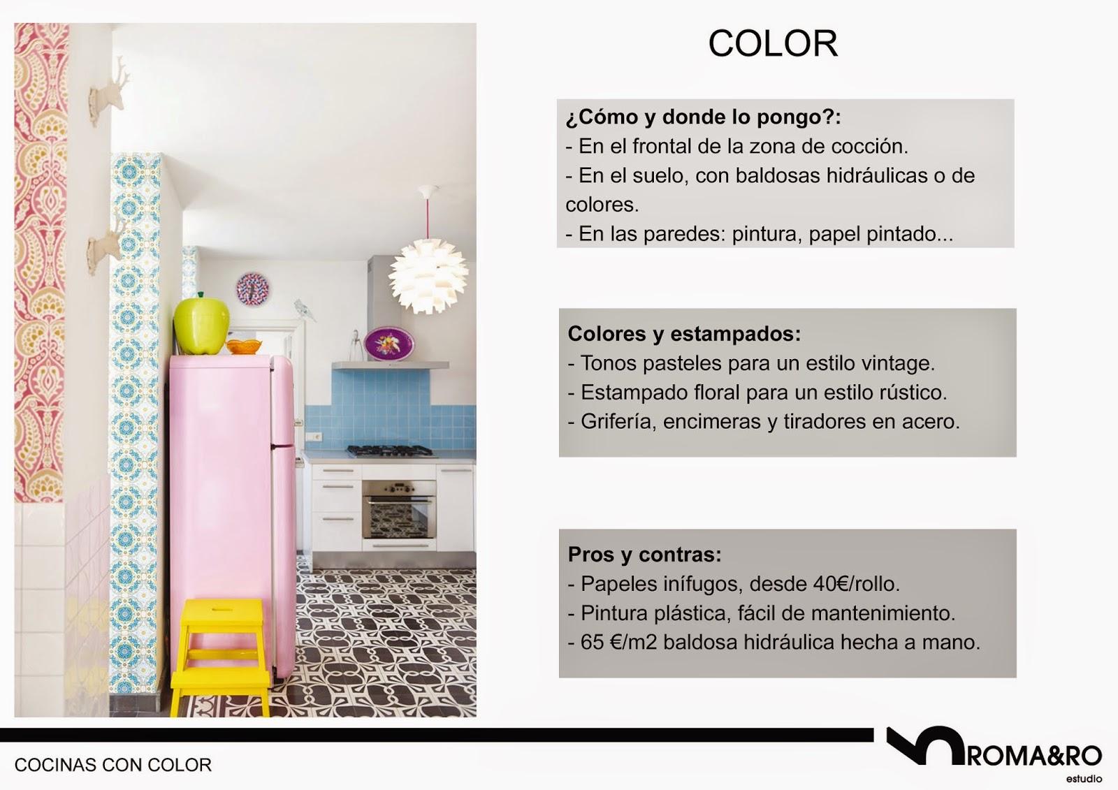 Papeles pintados para cocinas
