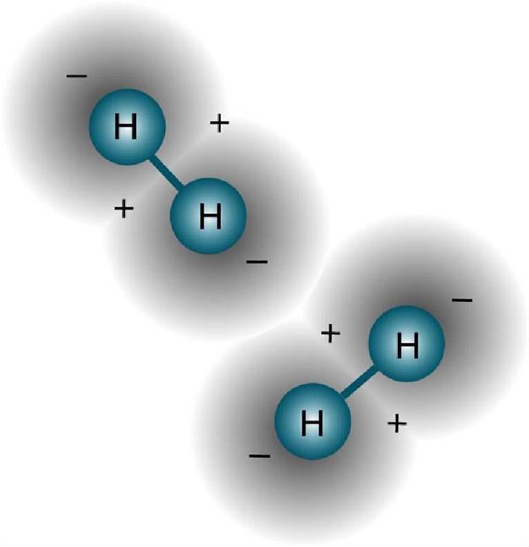 Как добыть водород в домашних