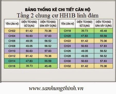 bảng thống kê chi tiết diện tích căn hộ tầng 2 chung cư hh1b linh đàm