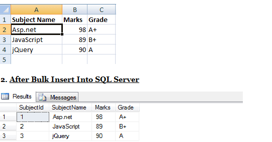Using SqlBulkCopy to import Excel Sheet data into SQL