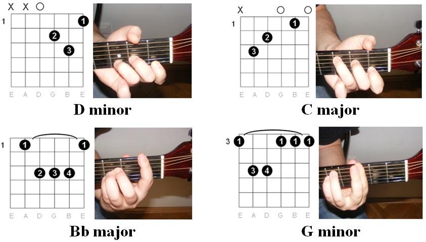 Easy Guitar Tabs Easy Guitar Tabs Modern Talking