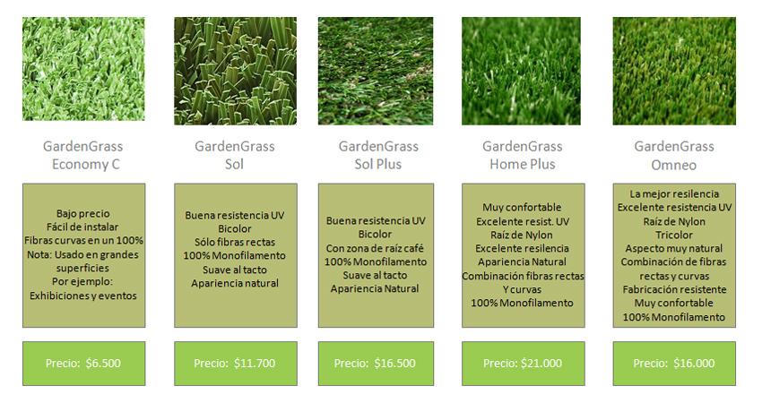 Globalgreen pasto sint tico para jardines gobalgreen for Tipos de cesped natural para jardin