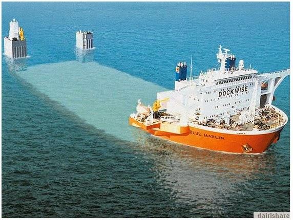 Kapal Laut Yang Menakjubkan Mampu Untuk Tenggelam Dan Timbul Di Dalam Air