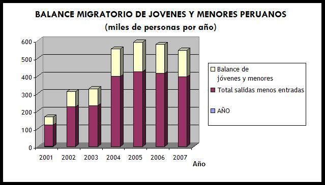 direccion general de migraciones y naturalizacion: