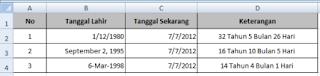 Rumus Excel untuk Menghitung Umur ( Tahun, Bulan dan Hari )