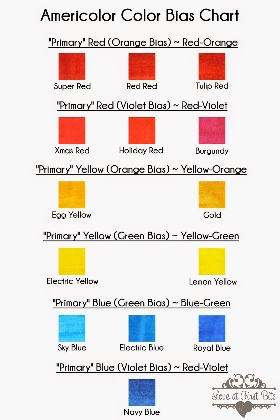 Primary Color Bias Chart