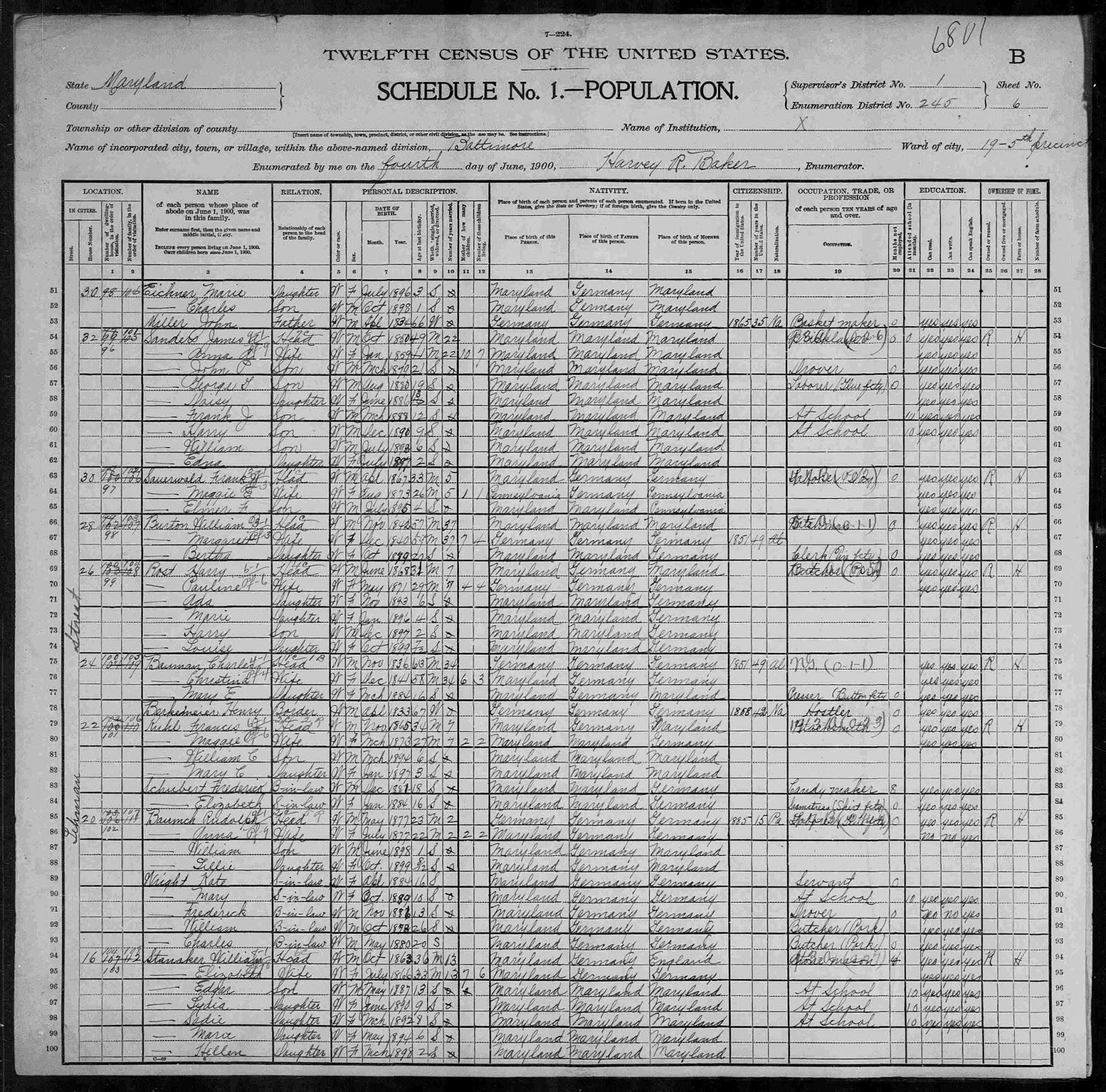 margaret e and elmer f sauerwald in the 1920 u s census