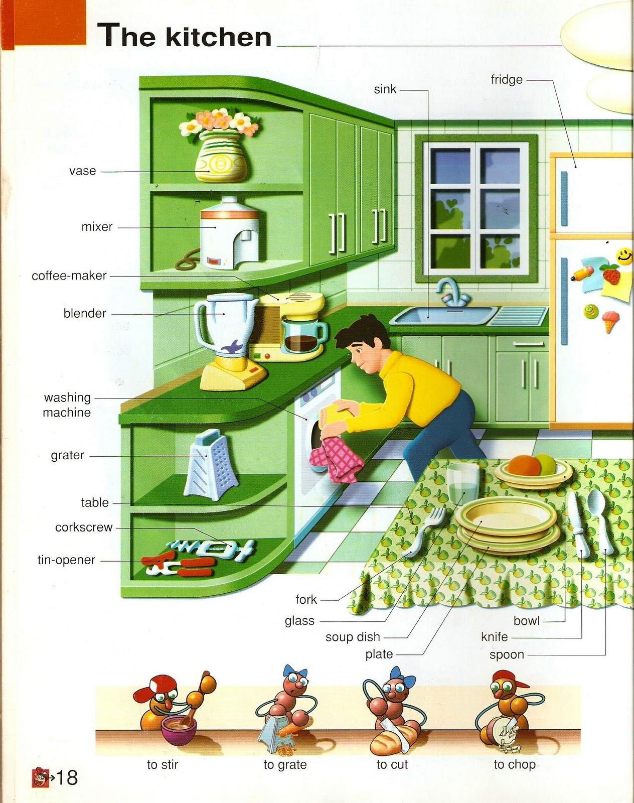 teens 2 kitchen vocabulary. Black Bedroom Furniture Sets. Home Design Ideas