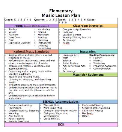 Sew Much Music Perfect Poolside Planning Blog Hop - Music lesson plan template