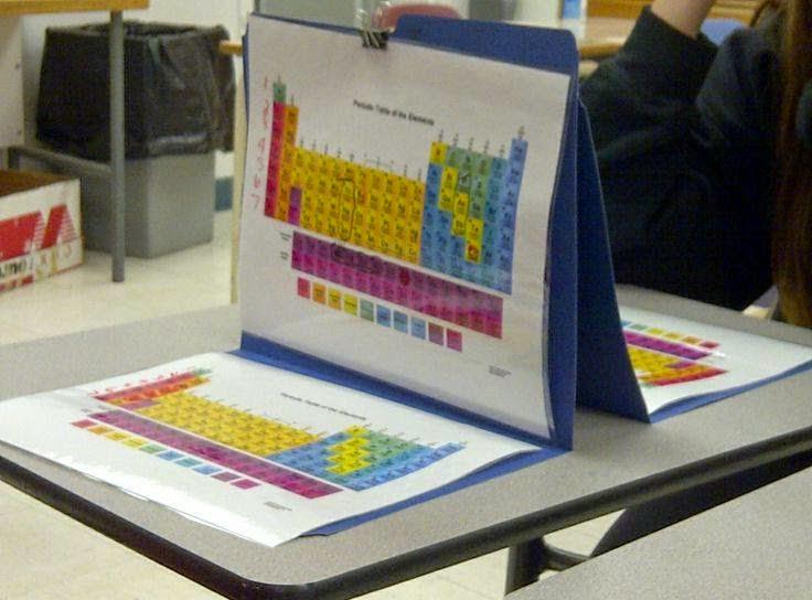 Juggaar hack your life periodic table battleship periodic table battleship urtaz Choice Image