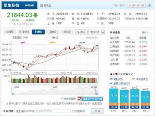 中国株コバンザメ投資 香港ハンセン指数1127
