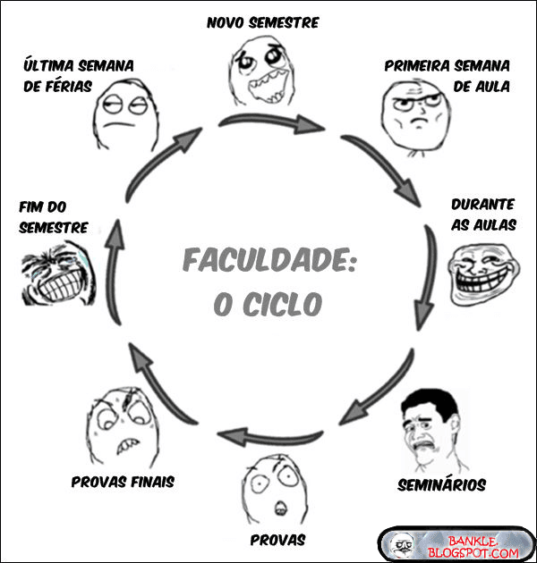 mix_faculdade_o_ciclo