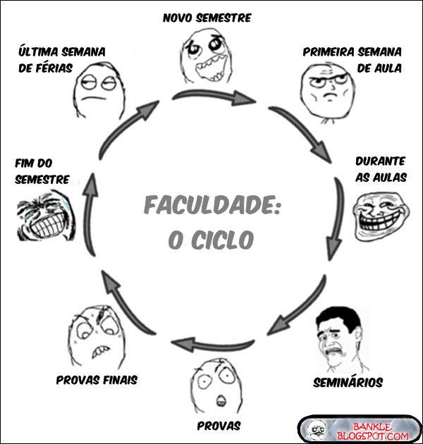 mix_faculdade_o_ciclo