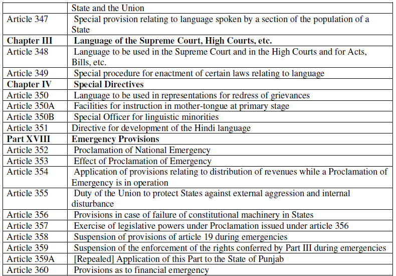 indian polity gist of ncert Indian polity: gist of ncert indian polity history: gist of ncert history geography: gist of ncert geography economics: gist of ncert economics.