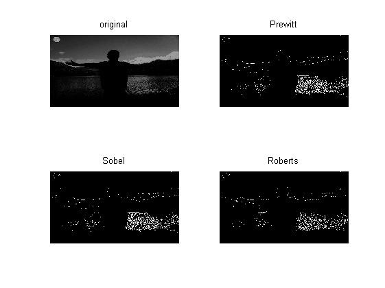 Image Processing : Edge Detection of Image Using MATLAB