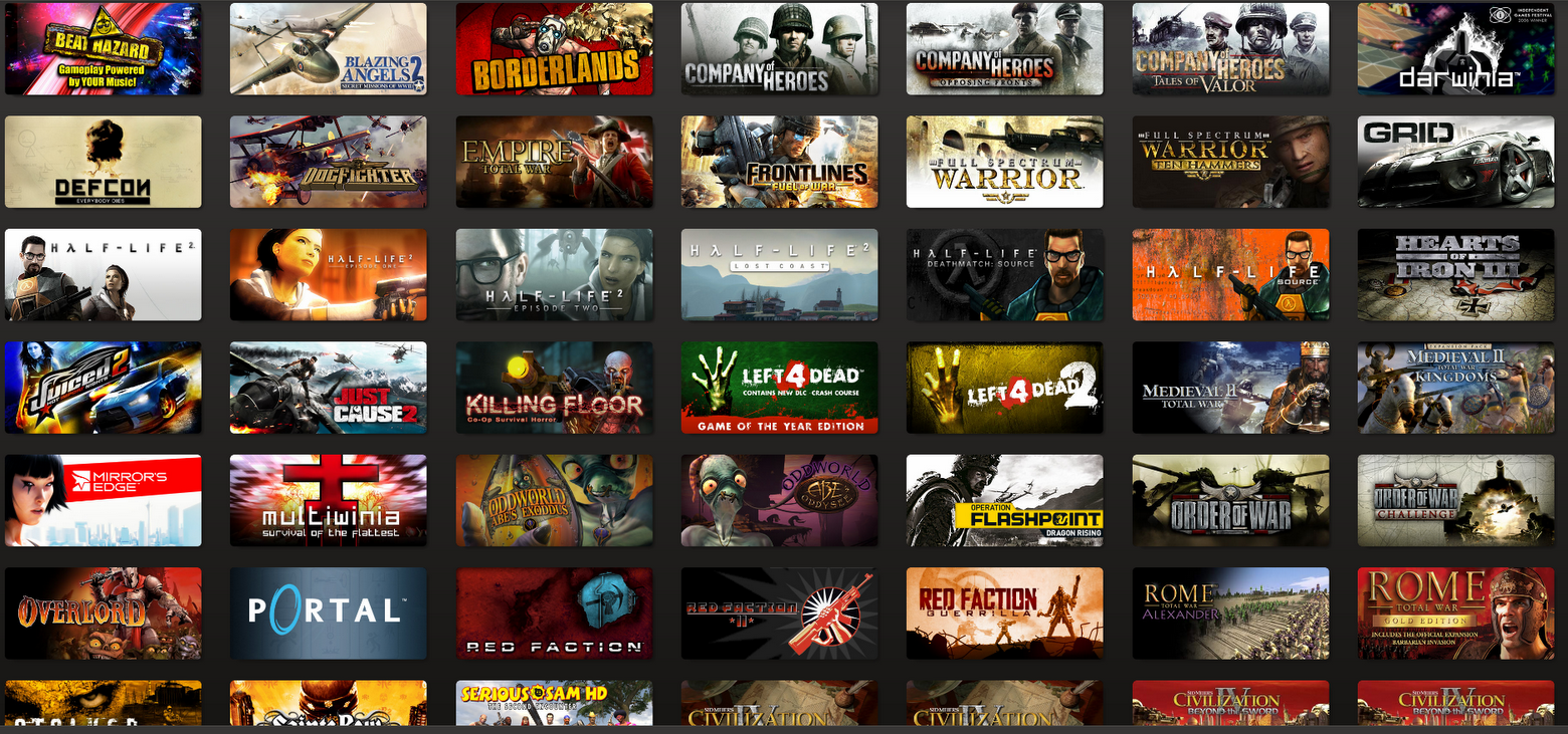 The Top 100 Games On Steam Are (Probably) These Ones