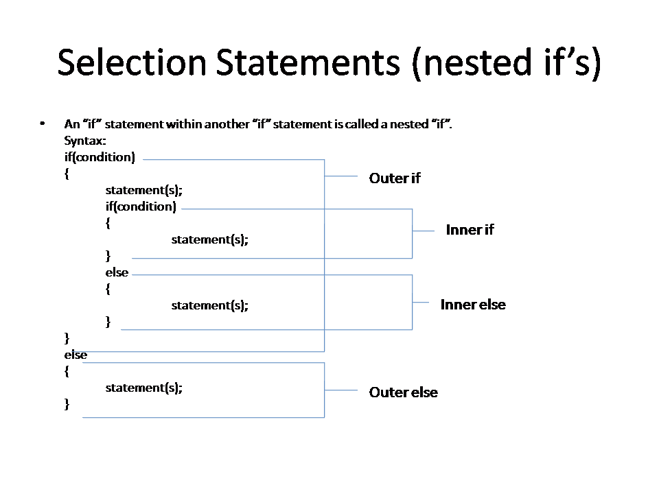 how to write an else statement in java