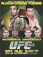 UFC 163 Jose Aldo vs Korean Zombie Fight Pick