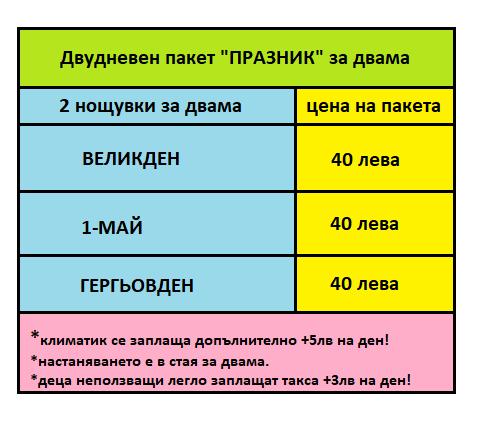 """Промоционални пакети """"ПРАЗНИК"""""""